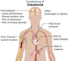 Insomnia complications